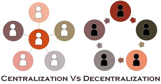 Difference between Centralization and Decentralization