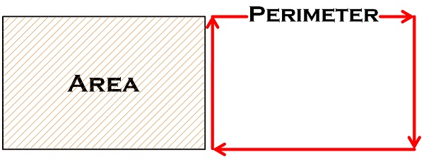 Difference between Area and Perimeter
