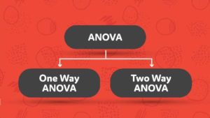 Difference between One Way and Two Way ANOVA